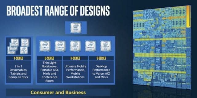 "6th Gen Intel Core ""Skylake"""