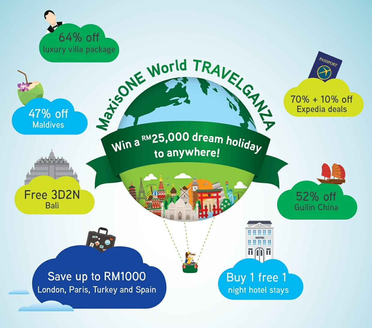 Win a MYR25,000 dream holiday with MaxisONE World Travelganza