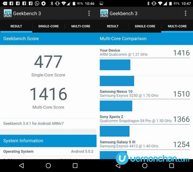 Wiko Highway Pure Benchmarks