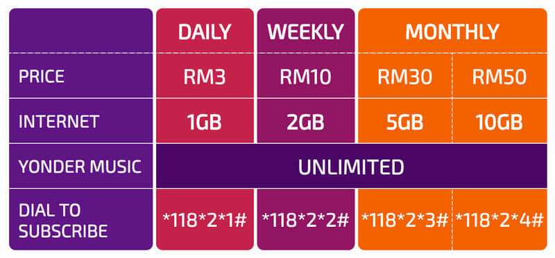 Xpax Prepaid lays it out straight with #NoKelentong