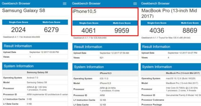 iPhone X GeekBench results