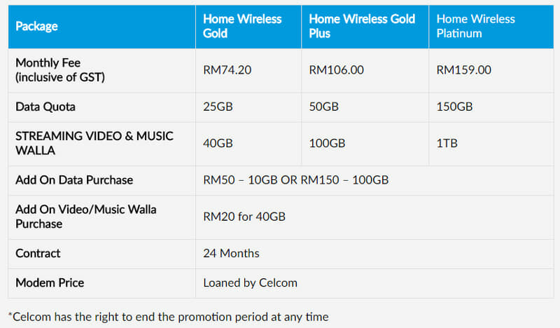Celcom introduces home wireless broadband