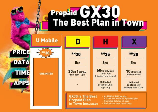 U Mobile Giler Unlimited