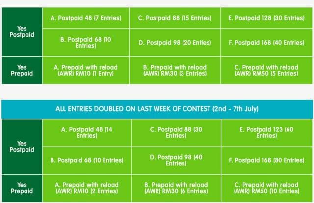 Yes 4G 30 days 30 Phones contest