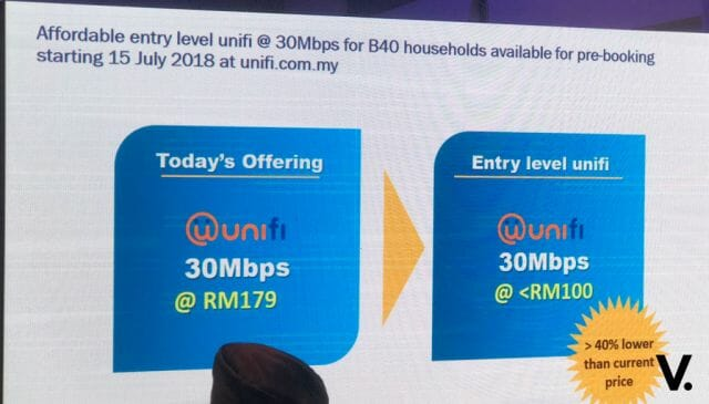 TM unifi entry level plan