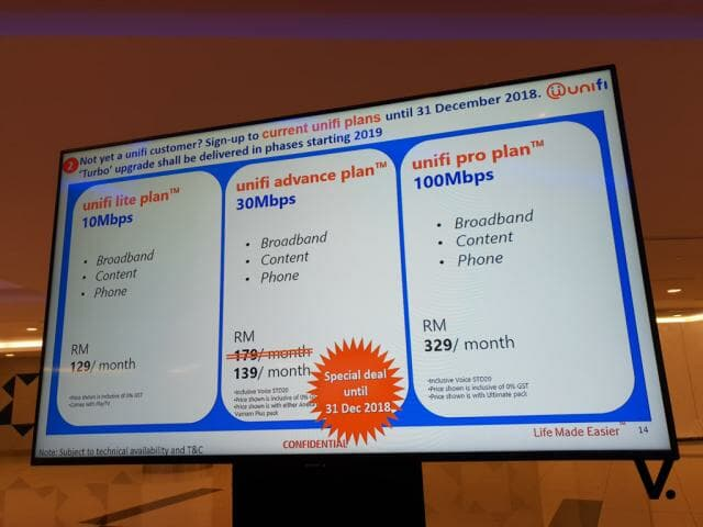 TM unifi turbo plan