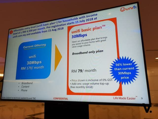 TM unifi basic plan