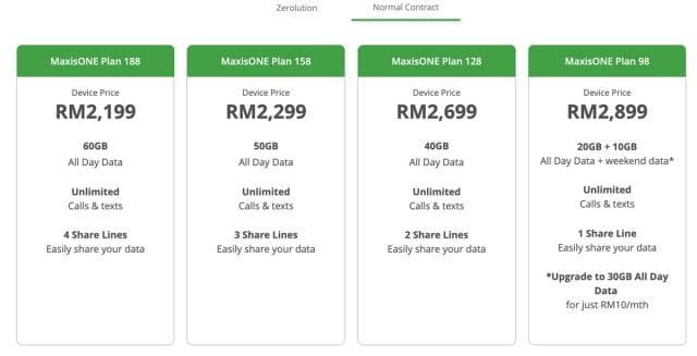 Maxis Galaxy Note10 Normal Contract