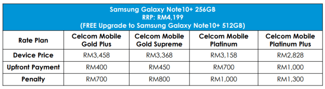 Celcom Galaxy Note10+ price plans