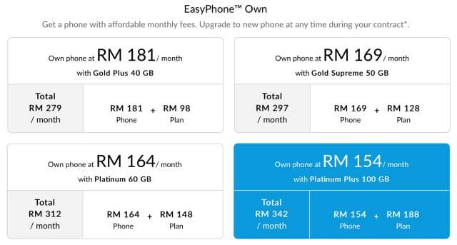 iPhone 11 Pro Max EasyPhone Own