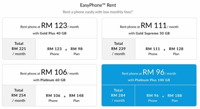 iPhone 11 Pro EasyPhone Rent