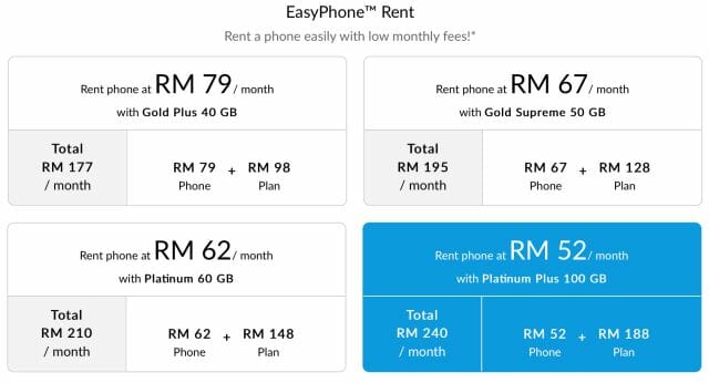 iPhone 11 EasyPhone Rent