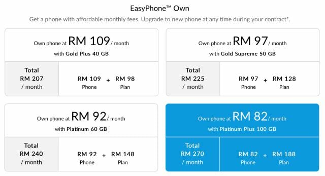 iPhone 11 EasyPhone Own