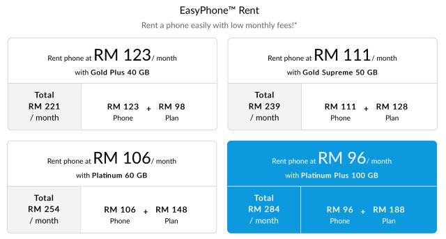 iPhone 11 Pro EasyPhone Own