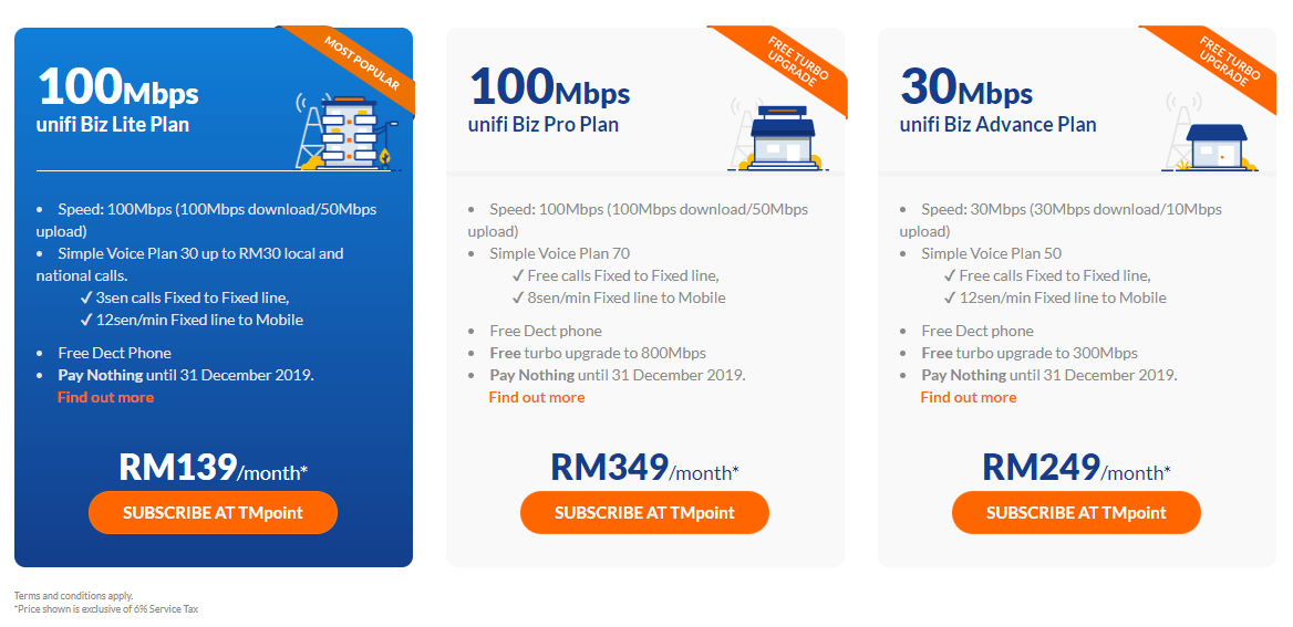 Unifi Biz plans
