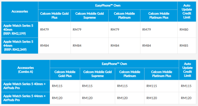 Apple Watch Series 5 Celcom EasyPhone plans