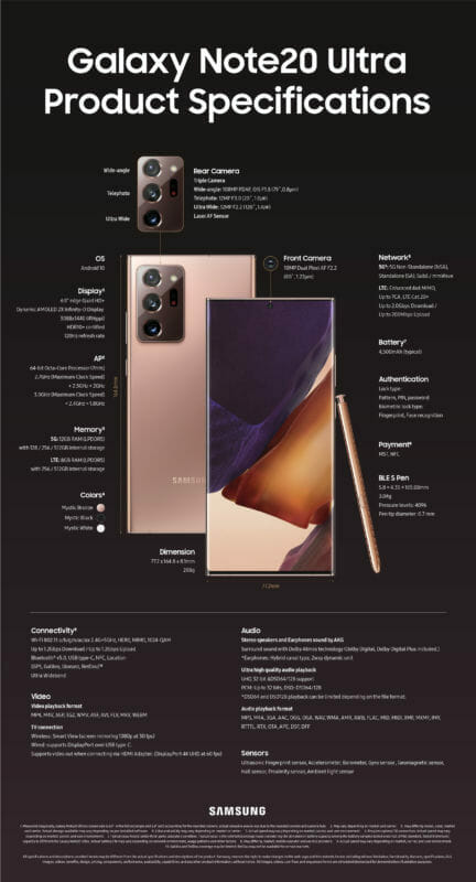 Samsung Galaxy Note20 Ultra specs