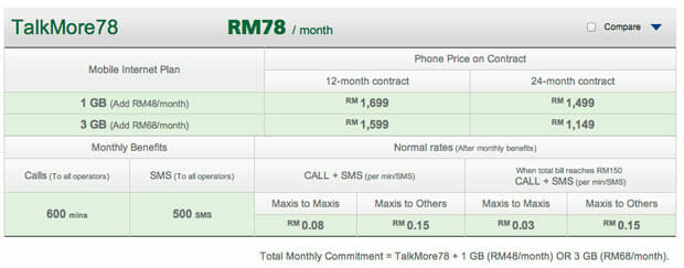Maxis-S4-Plans