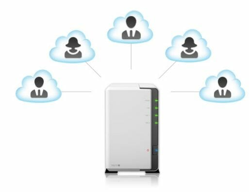 Synology-cloud