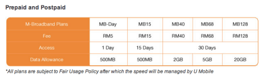 U Mobile prepaid and postpaid voice user broadband plans