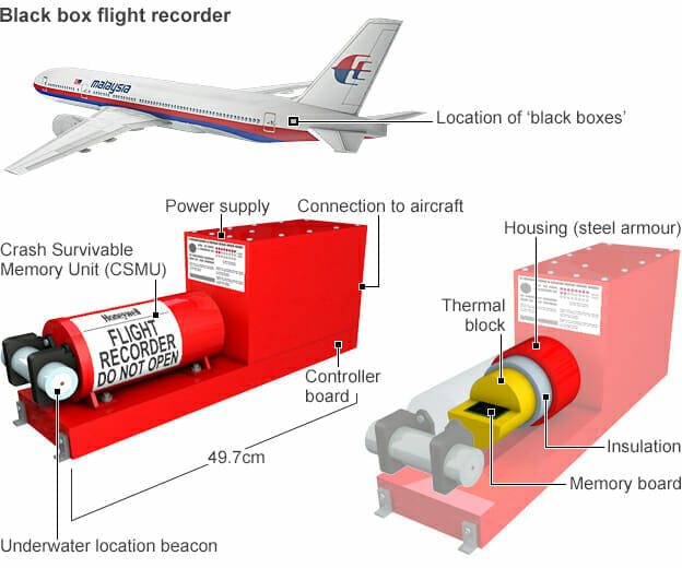 flight_data_recorder