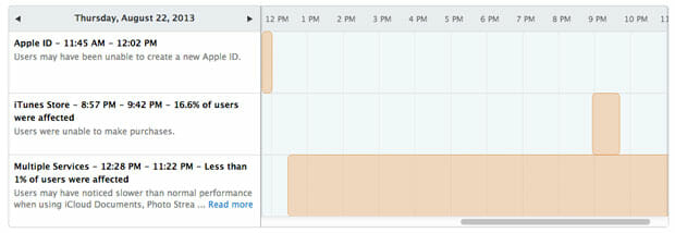 icloud_outage_detail