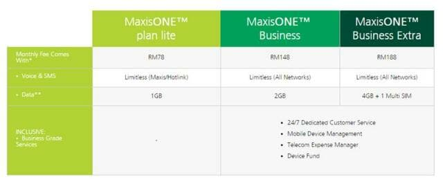 maxisone business