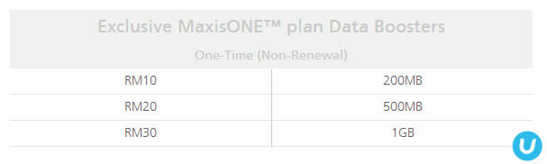 MaxisOne plan
