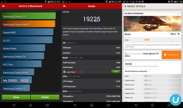 Xperia T2 Ultra benchmarks