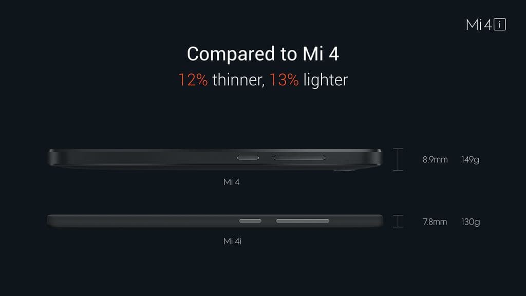 Xiaomi Mi 4i revealed in India, coming to Malaysia in May